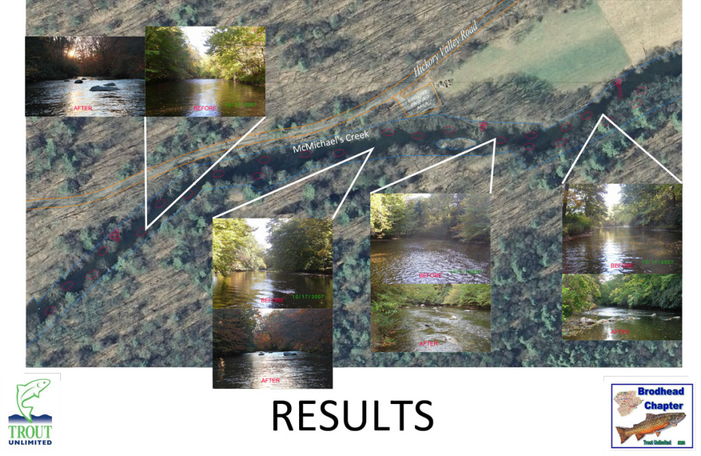 2015-0425-McMichaels-Creek-Comparison